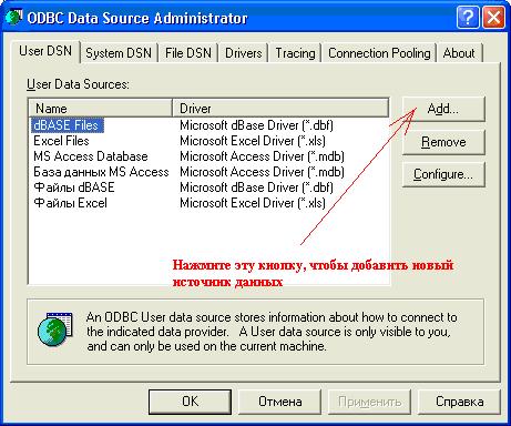 Источники данных (ODBC)